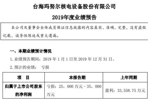 台海核电2019年度预计净利亏损2.5亿元–3.5亿元